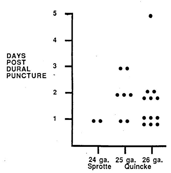 снижение частоты внезапной смерти статины